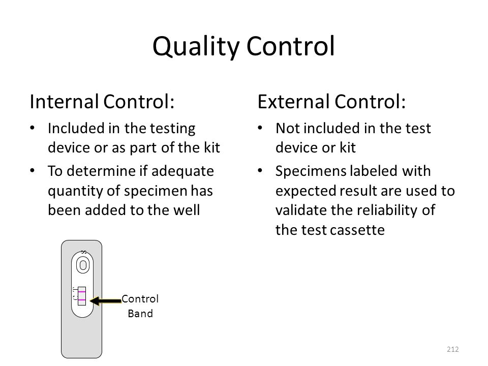 Quality Control Internal Control: Included in the testing device or as part of the kit To determine if adequate quantity of specimen has been added to
