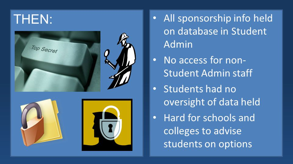 THEN: All sponsorship info held on database in Student Admin No access for non- Student Admin staff Students had no oversight of data held Hard for sc