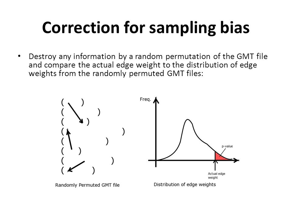 Correction for sampling bias Destroy any information by a random permutation of the GMT file and compare the actual edge weight to the distribution of