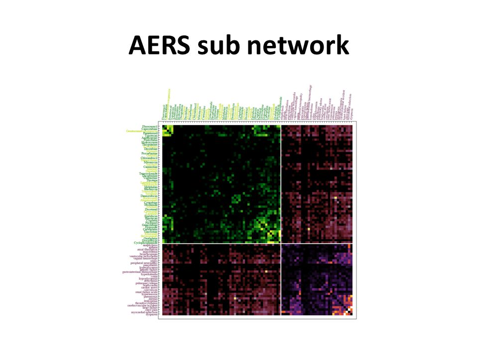 AERS sub network