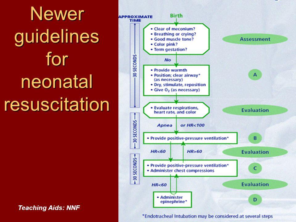 Teaching Aids: NNF NC-8Newerguidelinesfor neonatal resuscitation
