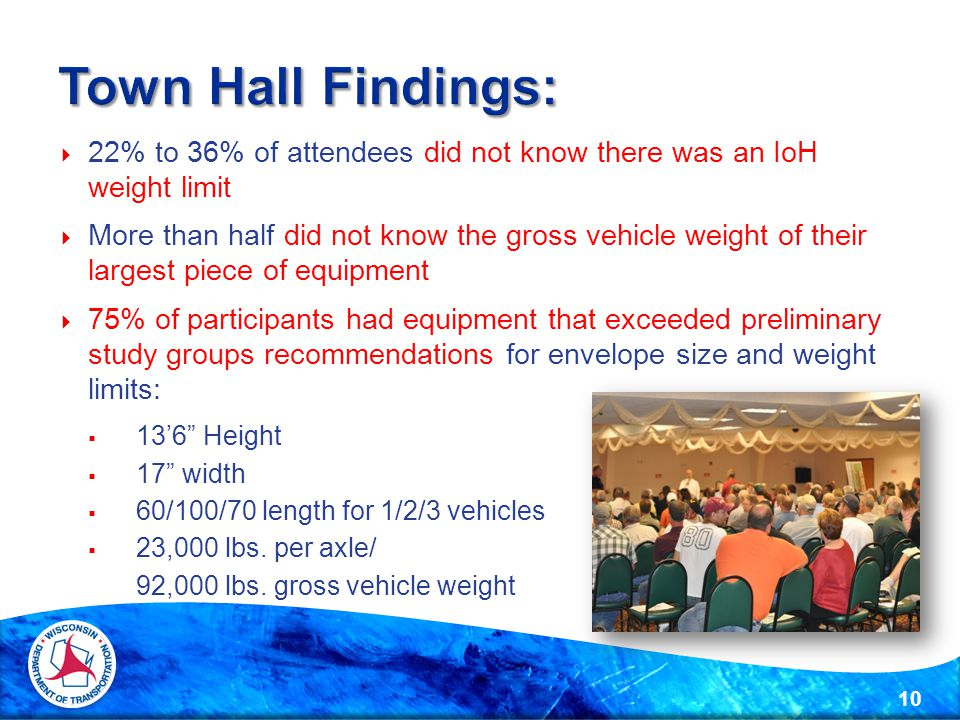  22% to 36% of attendees did not know there was an IoH weight limit  More than half did not know the gross vehicle weight of their largest piece of