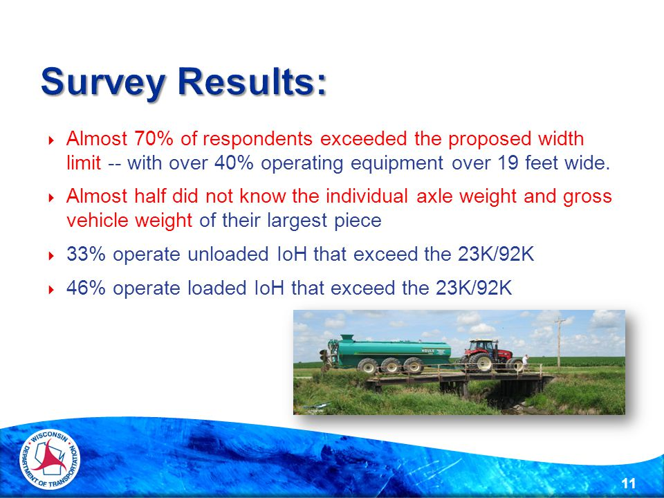  Almost 70% of respondents exceeded the proposed width limit -- with over 40% operating equipment over 19 feet wide.  Almost half did not know the i