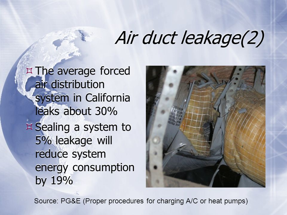 Air duct leakage(2) Source: PG&E (Proper procedures for charging A/C or heat pumps)  The average forced air distribution system in California leaks about 30%  Sealing a system to 5% leakage will reduce system energy consumption by 19%  The average forced air distribution system in California leaks about 30%  Sealing a system to 5% leakage will reduce system energy consumption by 19%