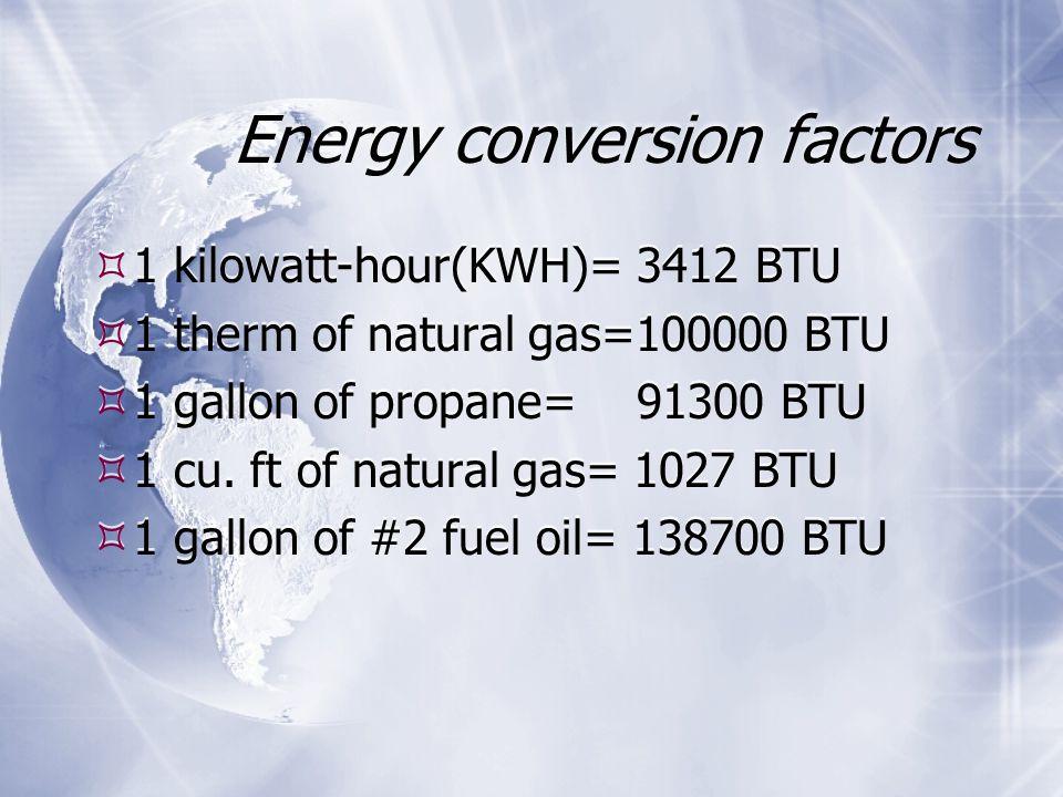 Energy conversion factors  1 kilowatt-hour(KWH)= 3412 BTU  1 therm of natural gas=100000 BTU  1 gallon of propane= 91300 BTU  1 cu.