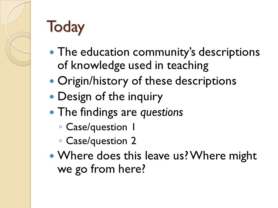 Today The education community's descriptions of knowledge used in teaching Origin/history of these descriptions Design of the inquiry The findings are