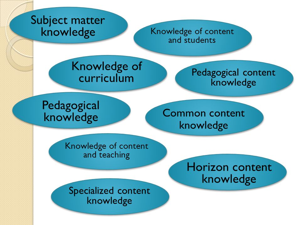 Horizon content knowledge Specialized content knowledge Common content knowledge Knowledge of content and students Knowledge of curriculum Knowledge o