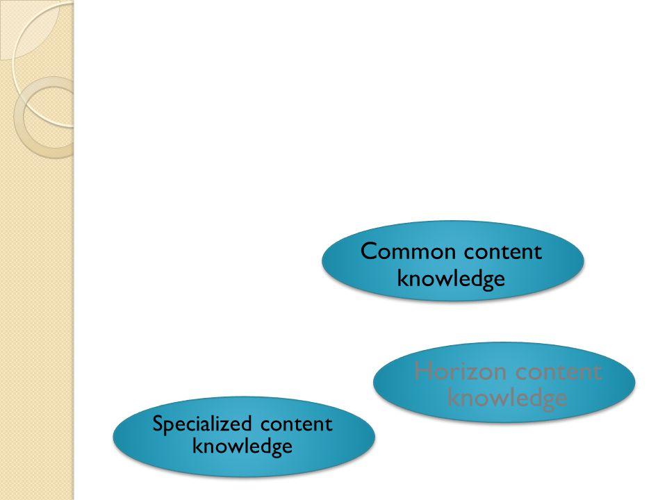 Horizon content knowledge Specialized content knowledge Common content knowledge