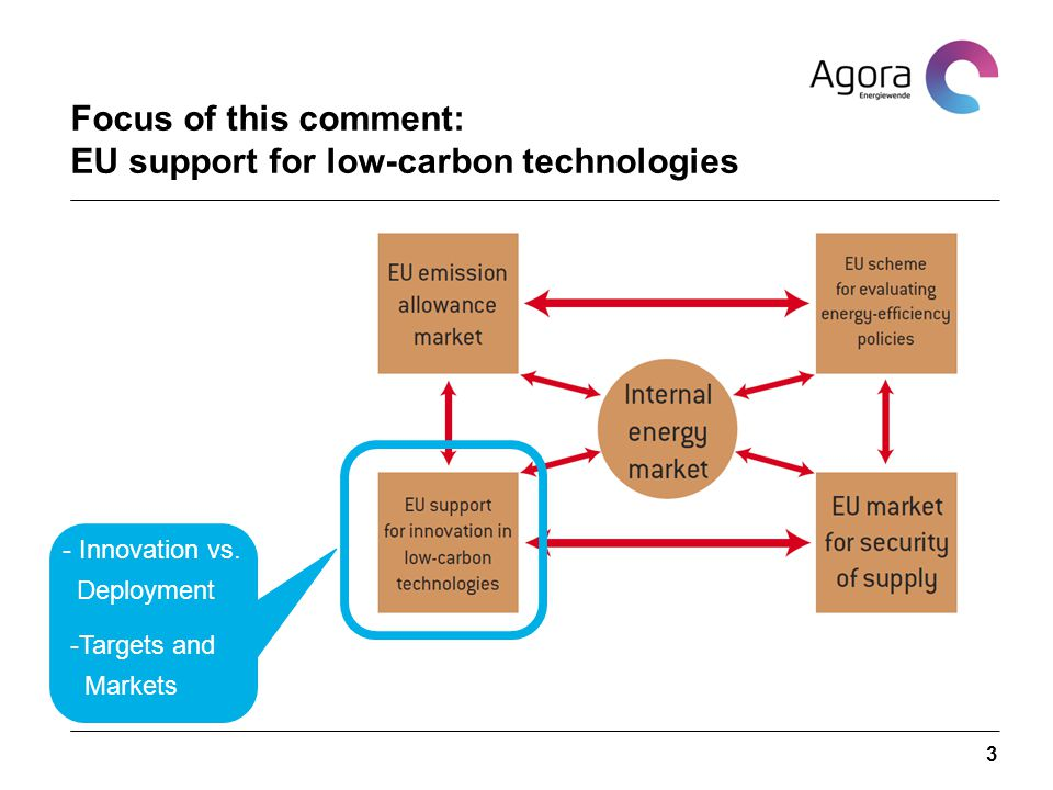 Focus of this comment: EU support for low-carbon technologies 3 - Innovation vs. Deployment -Targets and Markets
