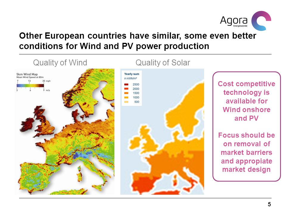 Other European countries have similar, some even better conditions for Wind and PV power production 5 Quality of WindQuality of Solar Cost competitive