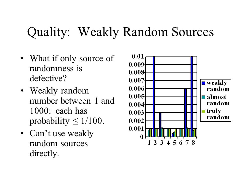 Quality: Weakly Random Sources What if only source of randomness is defective.