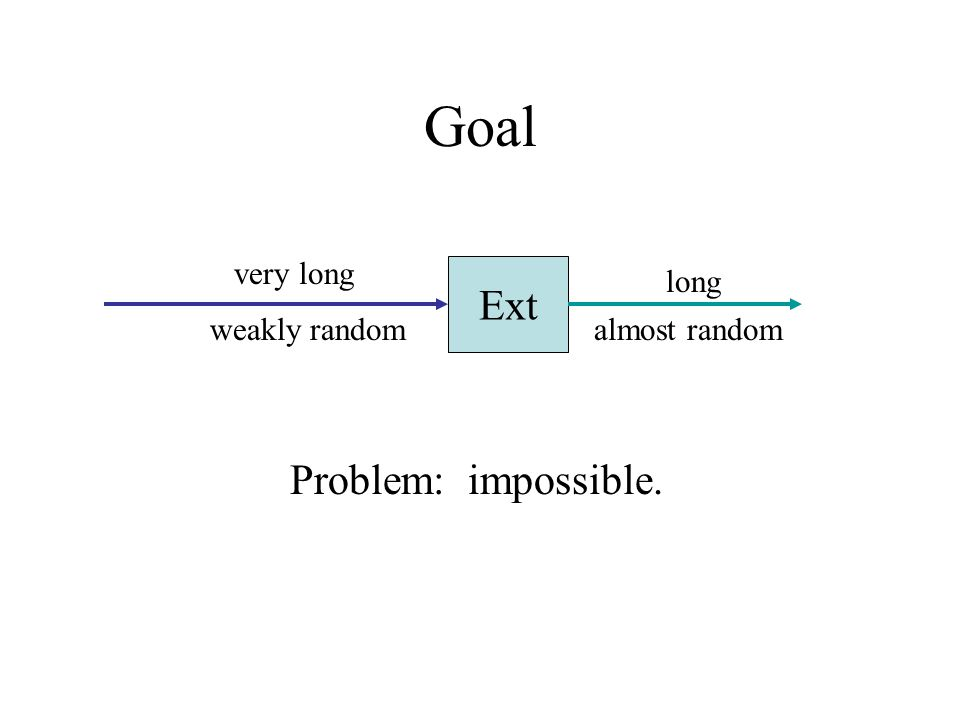 Goal Ext very long weakly random long almost random Problem: impossible.