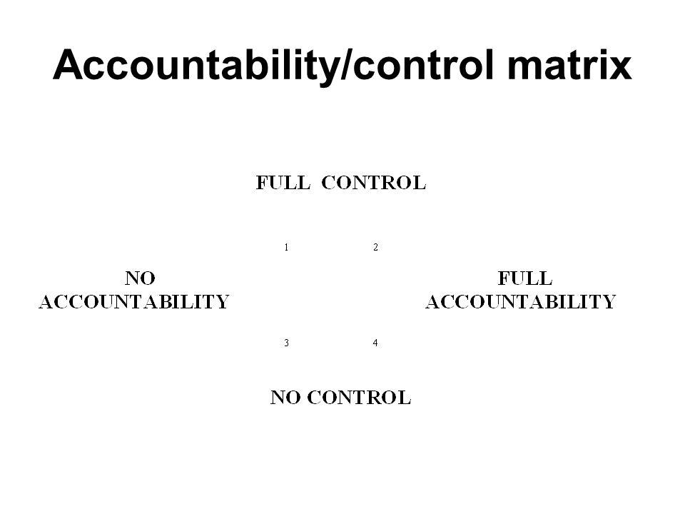 Accountability/control matrix