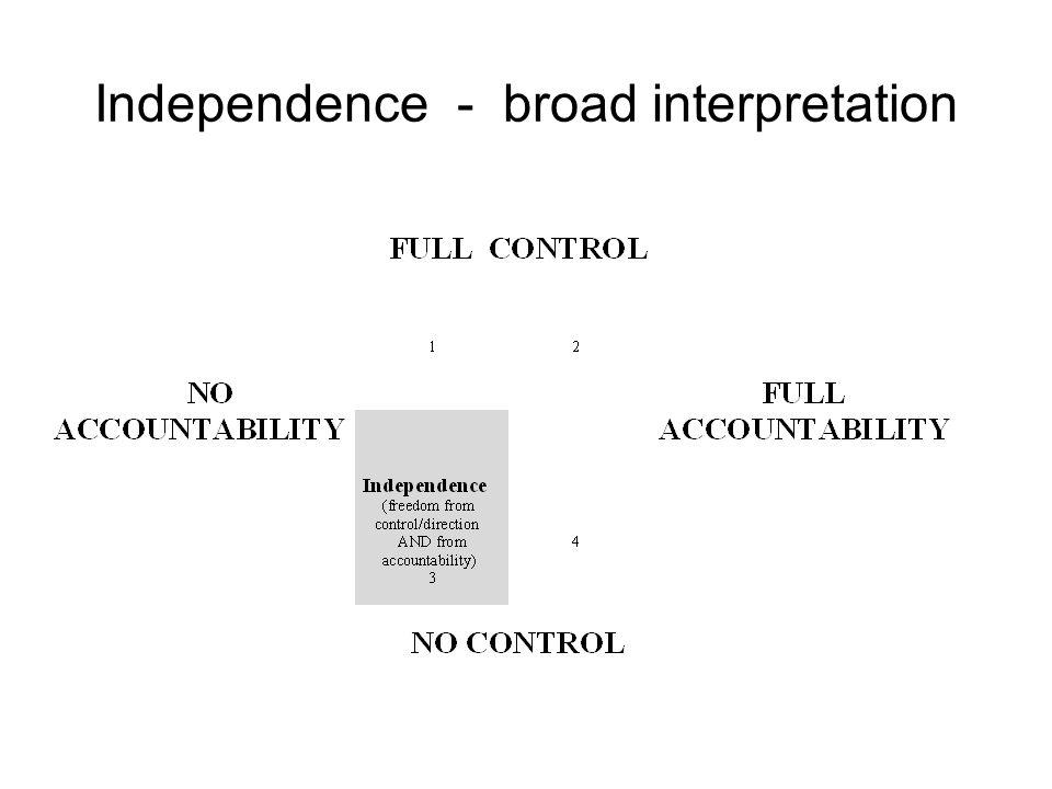 Independence - broad interpretation