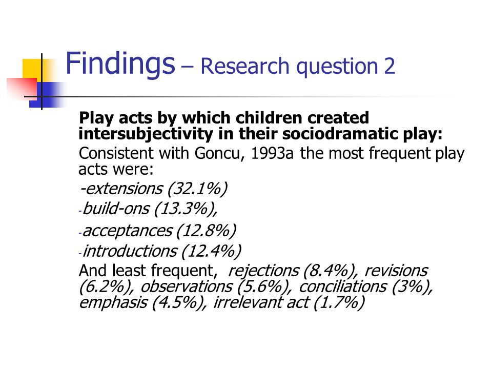 Findings – Research question 2 Play acts by which children created intersubjectivity in their sociodramatic play: Consistent with Goncu, 1993a the mos