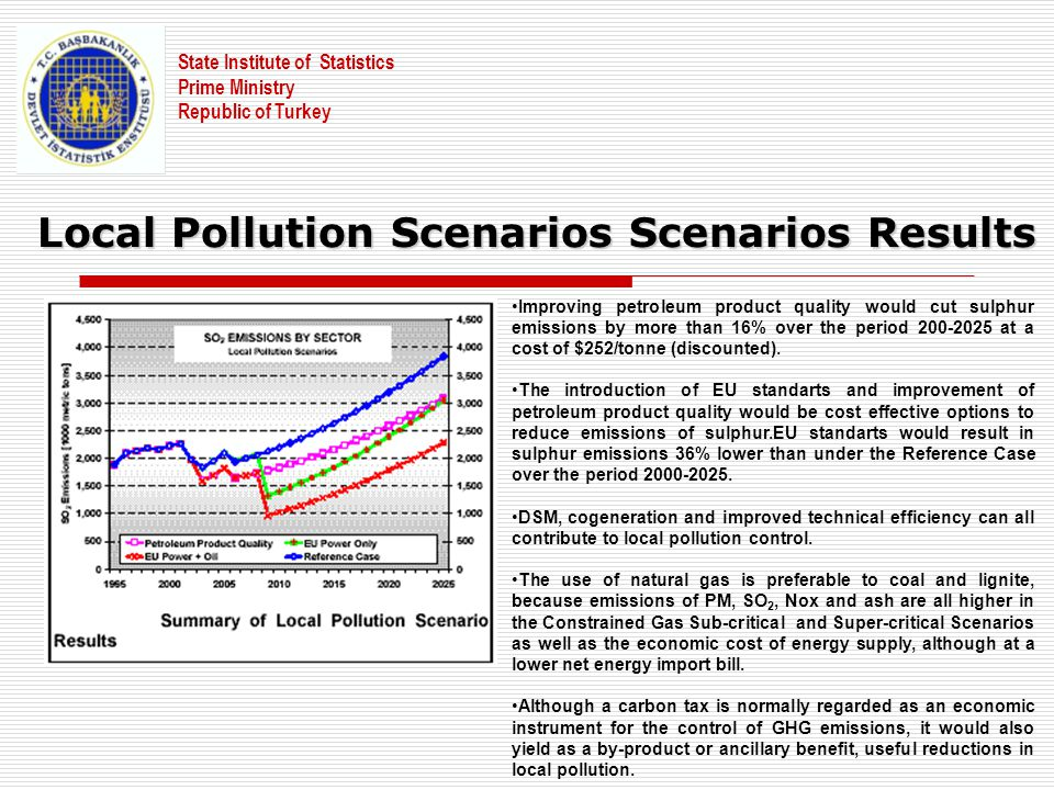 State Institute of Statistics Prime Ministry Republic of Turkey Local Pollution Scenarios Scenarios Results Improving petroleum product quality would