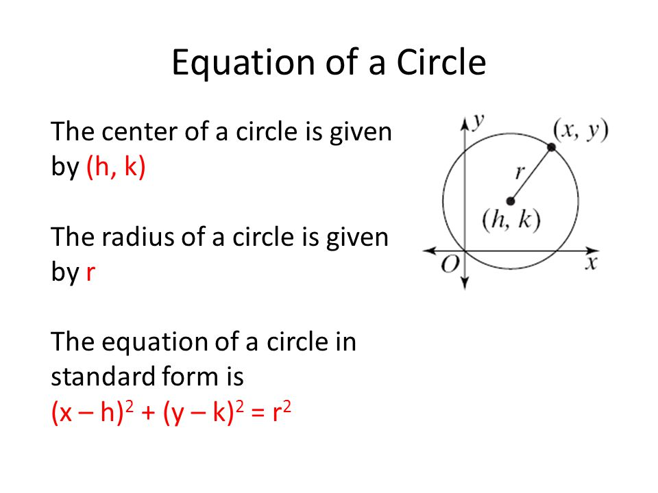 Equation of a Circle The center of a circle is given by (h, k) The radius of a circle is given by r The equation of a circle in standard form is (x – h) 2 + (y – k) 2 = r 2