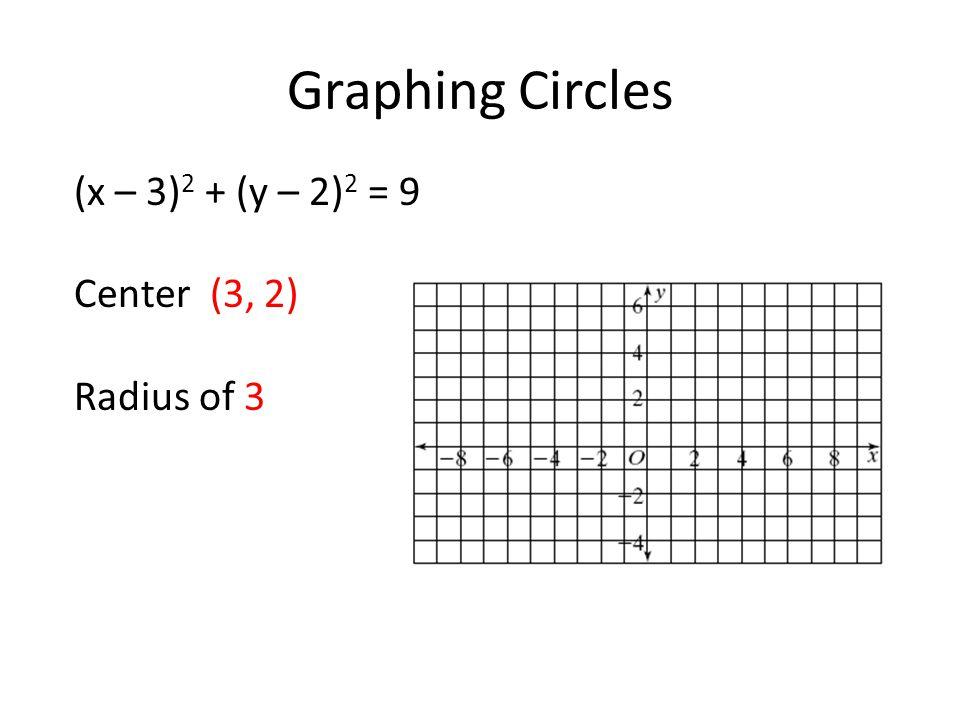 Graphing Circles (x + 4) 2 + (y – 1) 2 = 25 Center (-4, 1) Radius of 5