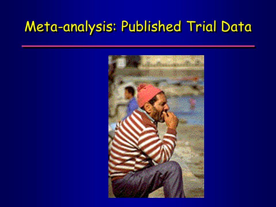 Meta-analysis: Published Trial Data