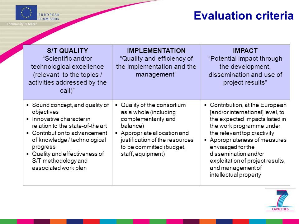 Evaluation criteria S/T QUALITY Scientific and/or technological excellence (relevant to the topics / activities addressed by the call) IMPLEMENTATION Quality and efficiency of the implementation and the management IMPACT Potential impact through the development, dissemination and use of project results  Sound concept, and quality of objectives  Innovative character in relation to the state-of-the art  Contribution to advancement of knowledge / technological progress  Quality and effectiveness of S/T methodology and associated work plan  Quality of the consortium as a whole (including complementarity and balance)  Appropriate allocation and justification of the resources to be committed (budget, staff, equipment)  Contribution, at the European [and/or international] level, to the expected impacts listed in the work programme under the relevant topic/activity  Appropriateness of measures envisaged for the dissemination and/or exploitation of project results, and management of intellectual property