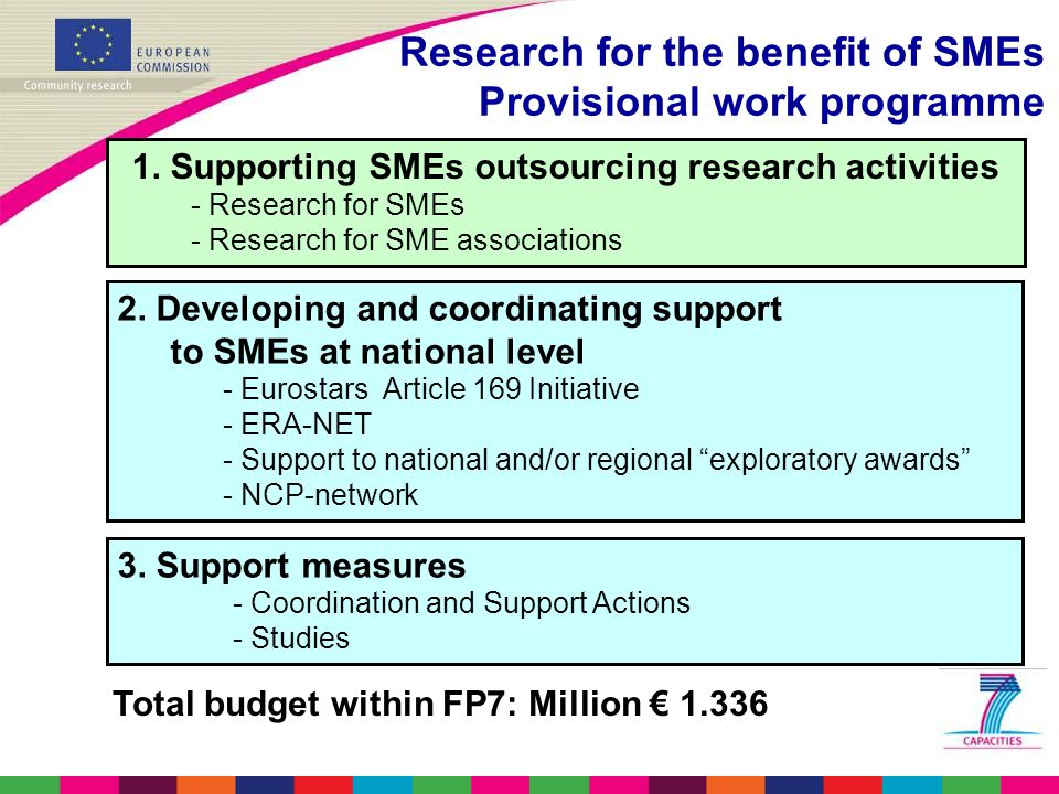 Research for the benefit of SMEs Provisional work programme 1.