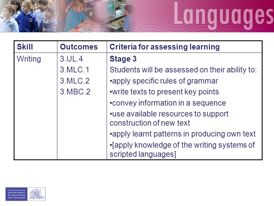 SkillOutcomesCriteria for assessing learning Writing3.UL.4 3.MLC.1 3.MLC.2 3.MBC.2 Stage 3 Students will be assessed on their ability to: apply specif