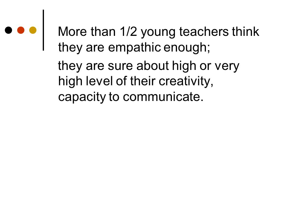More than 1/2 young teachers think they are empathic enough; they are sure about high or very high level of their creativity, capacity to communicate.