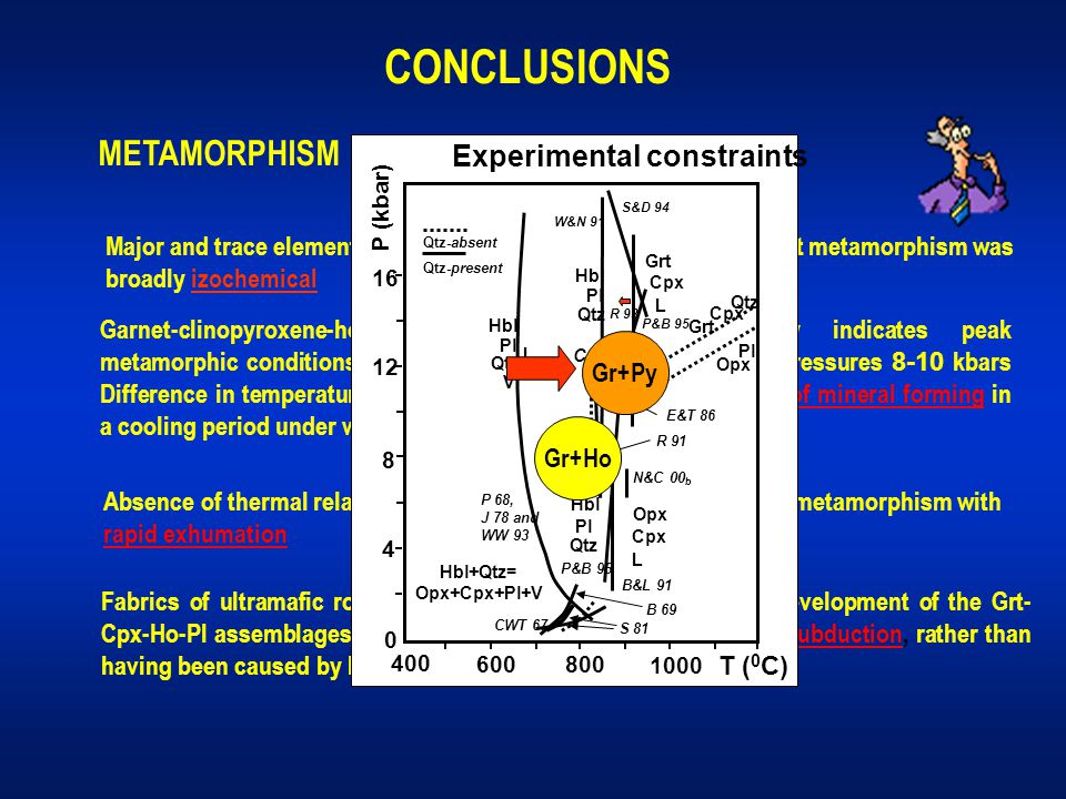 CONCLUSIONS Major and trace element whole-rock geochemical data indicate that metamorphism was broadly izochemical Garnet-clinopyroxene-hornblende-plagioclase thermo-barometry indicates peak metamorphic conditions of about 900-1000°C and 830-880°C at pressures 8-10 kbars Difference in temperature most probably represents a succesion of mineral forming in a cooling period under which hornblende was formed.