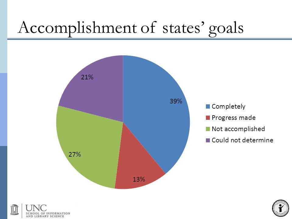 Accomplishment of states' goals