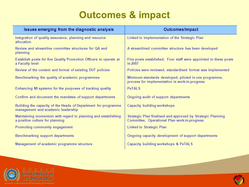 Outcomes & impact Issues emerging from the diagnostic analysisOutcomes/impact Integration of quality assurance, planning and resource allocation Linked to implementation of the Strategic Plan Review and streamline committee structures for QA and planning A streamlined committee structure has been developed Establish posts for five Quality Promotion Officers to operate at a Faculty level Five posts established.