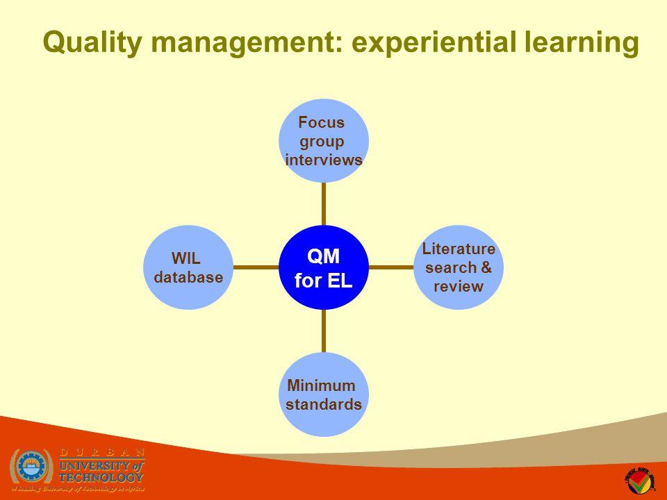 Quality management: experiential learning QM for EL Focus group interviews Literature search & review Minimum standards WIL database
