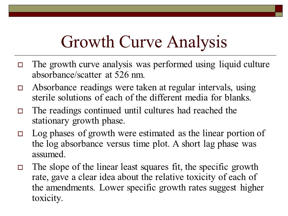 Growth Curve Analysis  The growth curve analysis was performed using liquid culture absorbance/scatter at 526 nm.