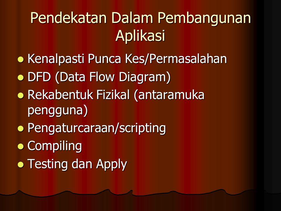Pendekatan Dalam Pembangunan Aplikasi Kenalpasti Punca Kes/Permasalahan Kenalpasti Punca Kes/Permasalahan DFD (Data Flow Diagram) DFD (Data Flow Diagram) Rekabentuk Fizikal (antaramuka pengguna) Rekabentuk Fizikal (antaramuka pengguna) Pengaturcaraan/scripting Pengaturcaraan/scripting Compiling Compiling Testing dan Apply Testing dan Apply