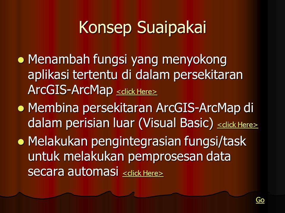 Konsep Suaipakai Menambah fungsi yang menyokong aplikasi tertentu di dalam persekitaran ArcGIS-ArcMap Menambah fungsi yang menyokong aplikasi tertentu di dalam persekitaran ArcGIS-ArcMap <click Here> <click Here> Membina persekitaran ArcGIS-ArcMap di dalam perisian luar (Visual Basic) Membina persekitaran ArcGIS-ArcMap di dalam perisian luar (Visual Basic) <click Here> <click Here> Melakukan pengintegrasian fungsi/task untuk melakukan pemprosesan data secara automasi Melakukan pengintegrasian fungsi/task untuk melakukan pemprosesan data secara automasi <click Here> <click Here> Go