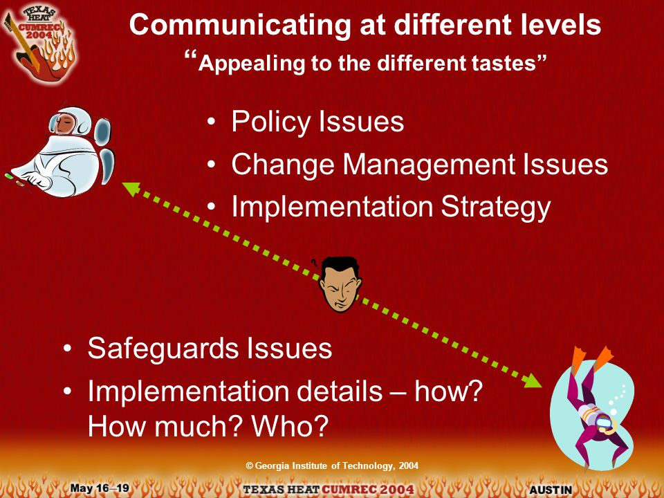 © Georgia Institute of Technology, 2004 Communicating at different levels Appealing to the different tastes Policy Issues Change Management Issues Implementation Strategy Safeguards Issues Implementation details – how.