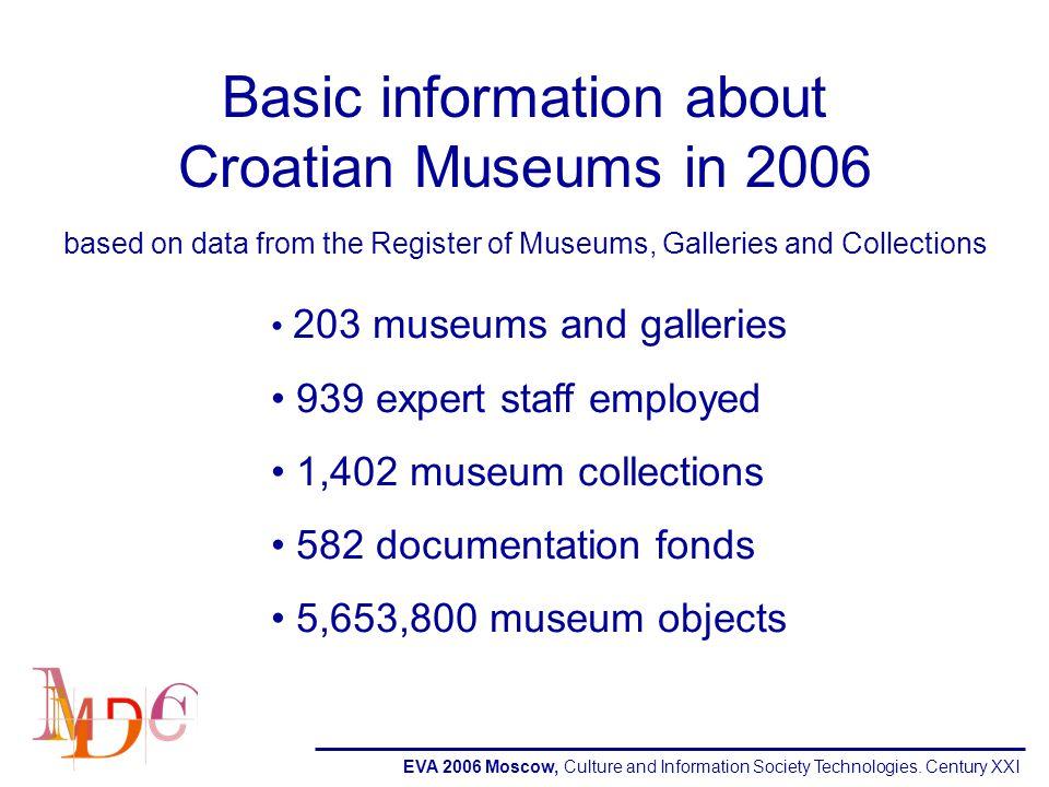 September 2004- November 2006 54 cities 83 museums 345 workstations