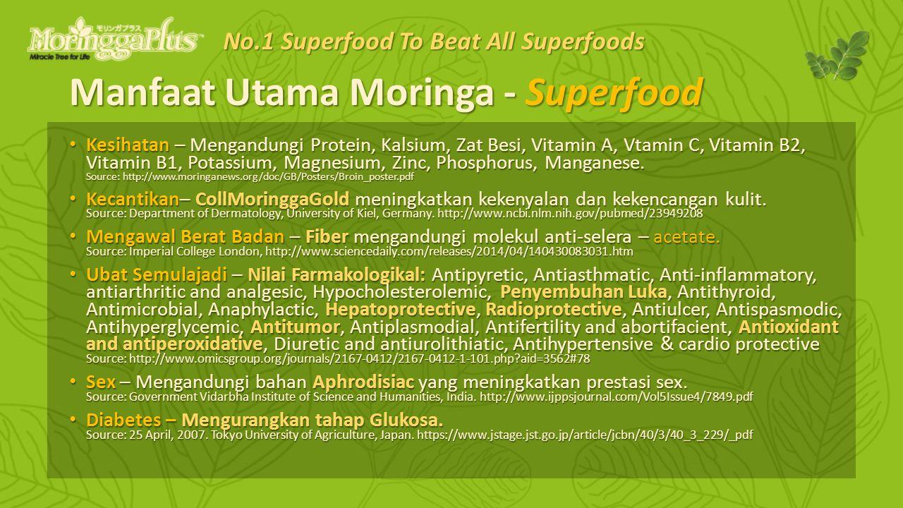 Manfaat Utama Moringa - Superfood Kesihatan – Mengandungi Protein, Kalsium, Zat Besi, Vitamin A, Vtamin C, Vitamin B2, Vitamin B1, Potassium, Magnesiu