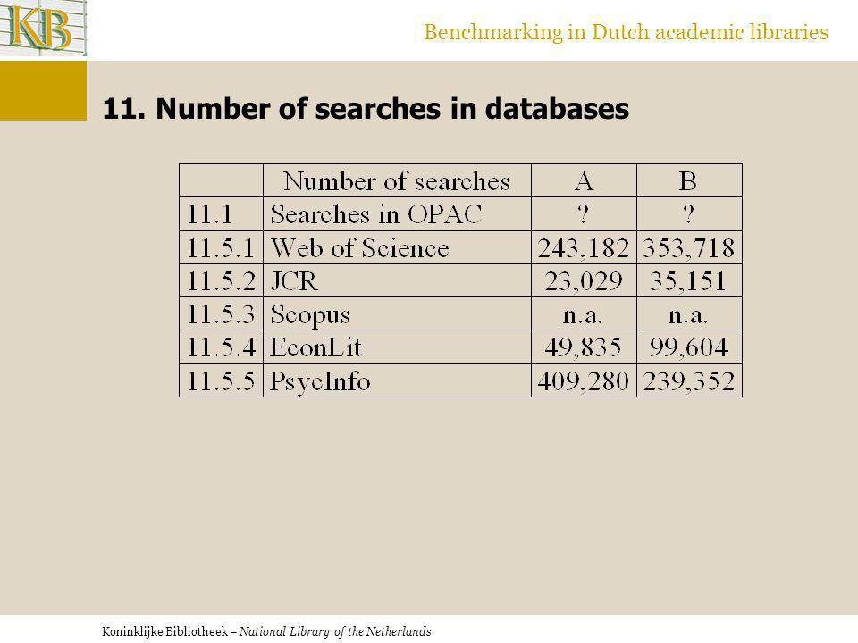 Koninklijke Bibliotheek – National Library of the Netherlands Benchmarking in Dutch academic libraries 11.