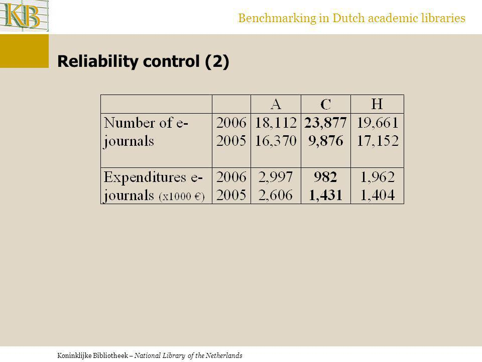 Koninklijke Bibliotheek – National Library of the Netherlands Benchmarking in Dutch academic libraries Reliability control (2)