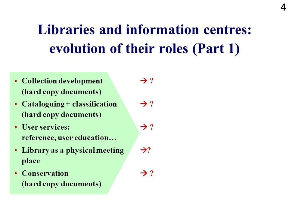 4 Libraries and information centres: evolution of their roles (Part 1) Collection development (hard copy documents) Cataloguing + classification (hard
