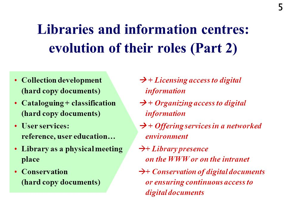 5 Libraries and information centres: evolution of their roles (Part 2) Collection development (hard copy documents) Cataloguing + classification (hard