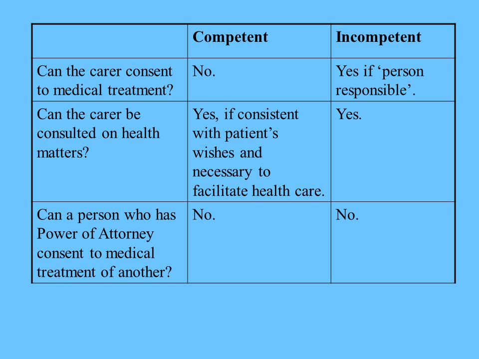 CompetentIncompetent Can the carer consent to medical treatment? No.Yes if 'person responsible'. Can the carer be consulted on health matters? Yes, if