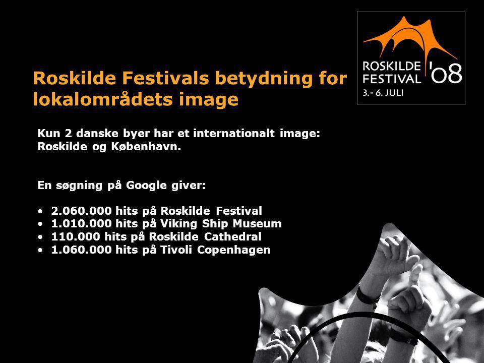 Roskilde Festivals betydning for lokalområdets image Kun 2 danske byer har et internationalt image: Roskilde og København.