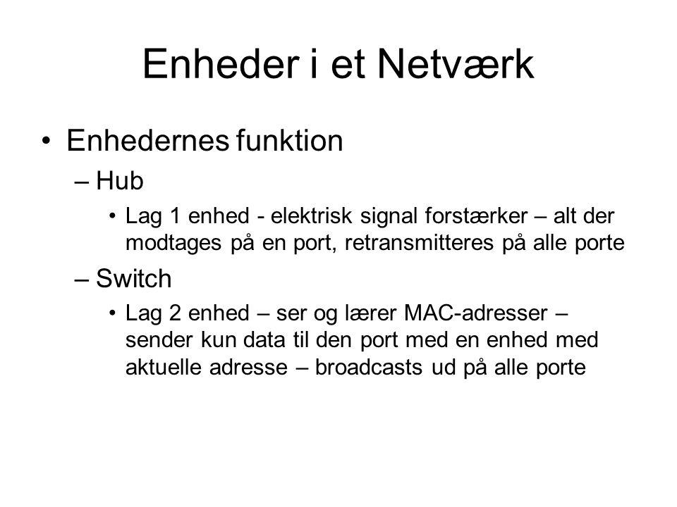 Enheder i et Netværk Enhedernes funktion –Hub Lag 1 enhed - elektrisk signal forstærker – alt der modtages på en port, retransmitteres på alle porte –Switch Lag 2 enhed – ser og lærer MAC-adresser – sender kun data til den port med en enhed med aktuelle adresse – broadcasts ud på alle porte