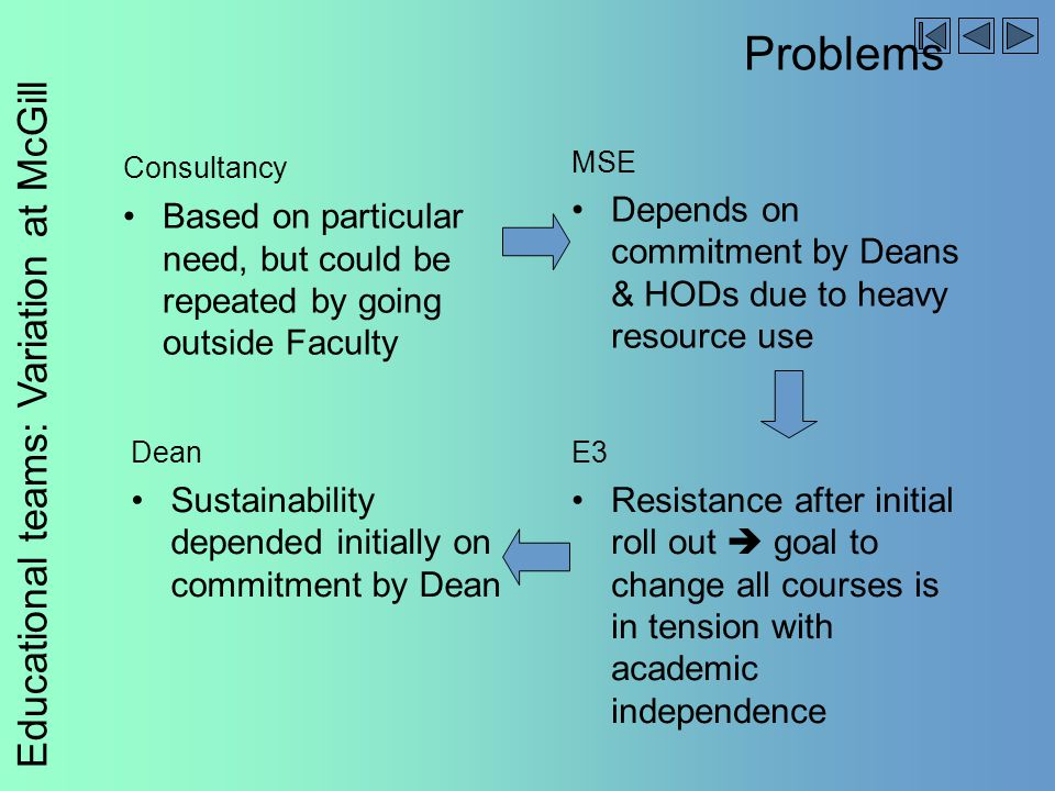 Educational teams: Variation at McGill Problems Consultancy Based on particular need, but could be repeated by going outside Faculty MSE Depends on commitment by Deans & HODs due to heavy resource use Dean Sustainability depended initially on commitment by Dean E3 Resistance after initial roll out  goal to change all courses is in tension with academic independence