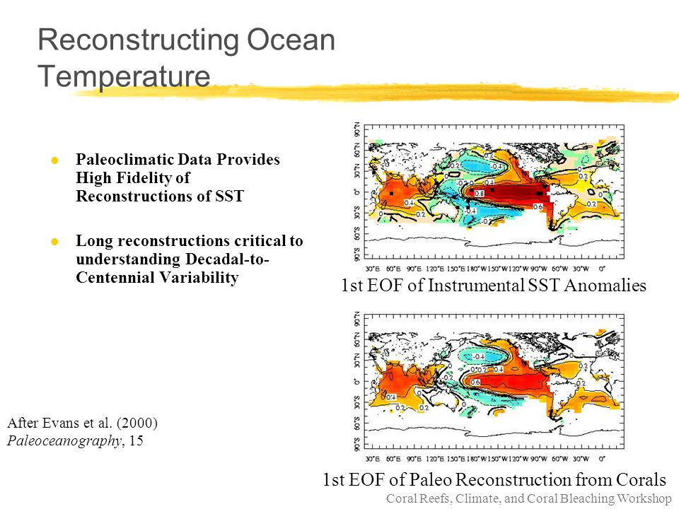 Coral Reefs, Climate, and Coral Bleaching Workshop Reconstructing Ocean Temperature l Paleoclimatic Data Provides High Fidelity of Reconstructions of SST l Long reconstructions critical to understanding Decadal-to- Centennial Variability After Evans et al.