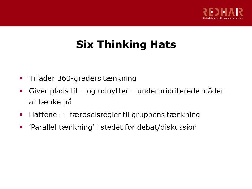 Six Thinking Hats  Tillader 360-graders tænkning  Giver plads til – og udnytter – underprioriterede måder at tænke på  Hattene = færdselsregler til gruppens tænkning  'Parallel tænkning' i stedet for debat/diskussion