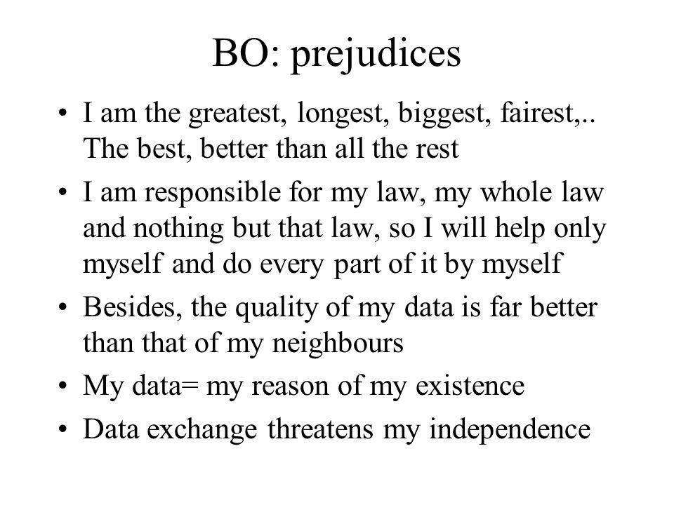BO: prejudices I am the greatest, longest, biggest, fairest,..