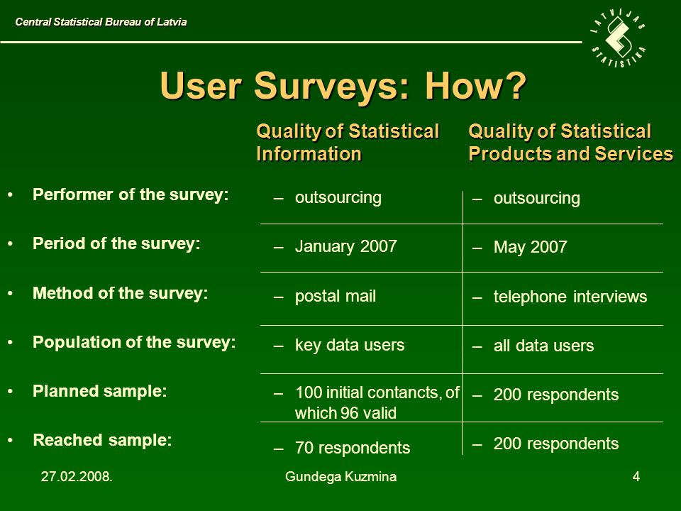 27.02.2008.Gundega Kuzmina4 User Surveys: How.