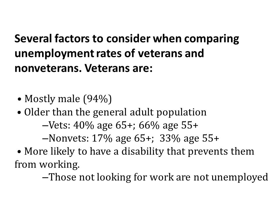 Several factors to consider when comparing unemployment rates of veterans and nonveterans.